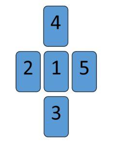 5 Card Cross